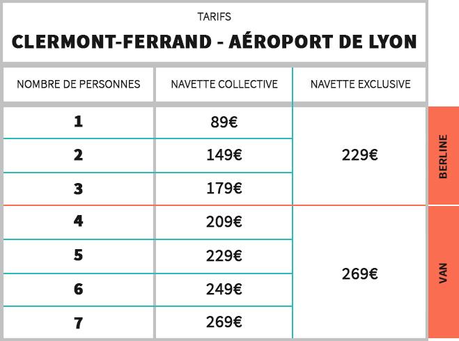 Tarifs Navette Clermont-Ferrand - Aéroport de Lyon