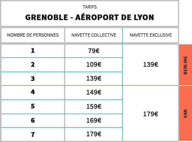 Tarifs Navette Grenoble - Aéroport de Lyon