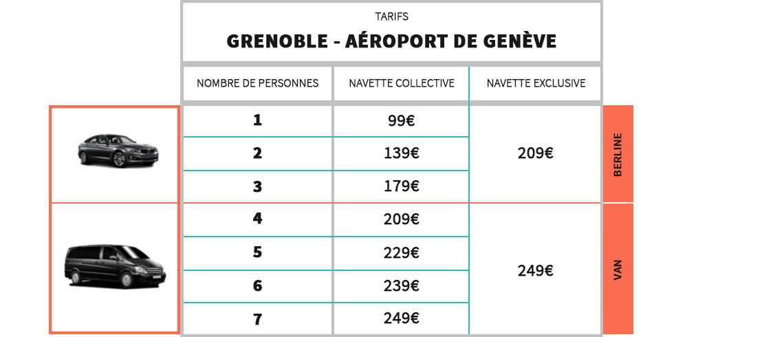 Tarifs Navette Aéroport Genève - Grenoble